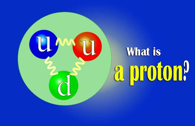 What is a proton and its charge? Discovery and mass of a proton