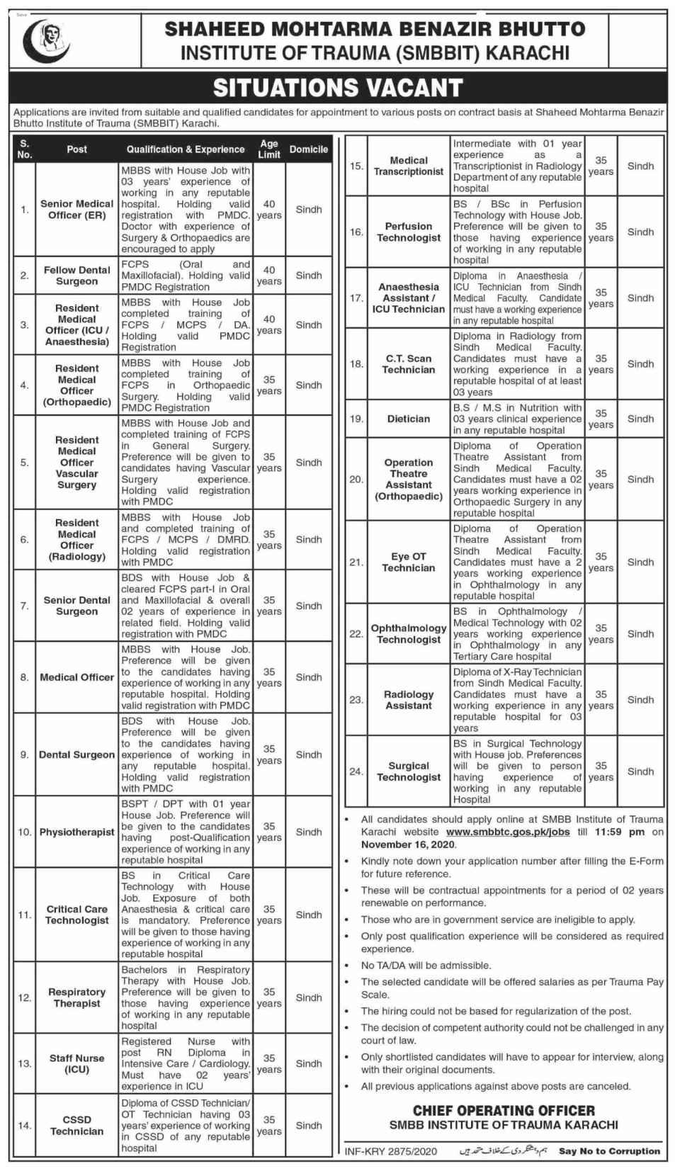Shaheed Mohtarma Benazir Bhutto Institute of Trauma SMBBIT Medical Posts Karachi 2020