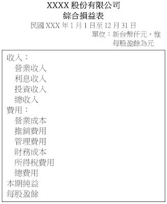 單站式綜合損益表的格式