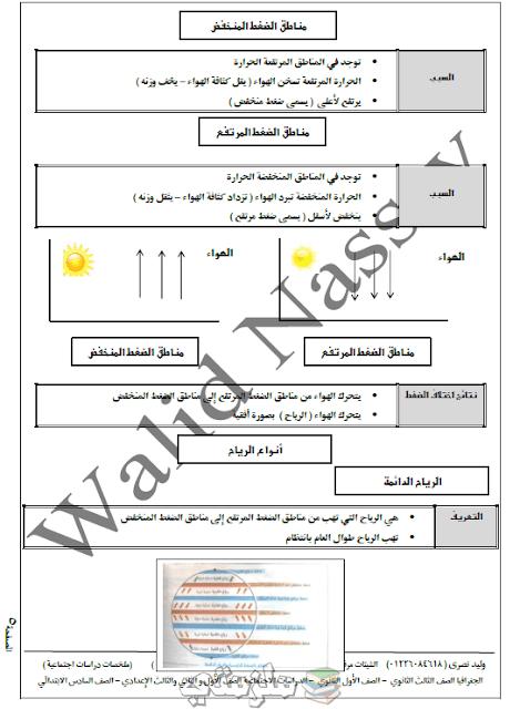 ملخص الجغرافيا للصف الأول الاعدادي الترم الثاني