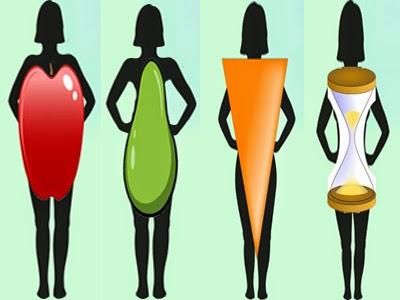 Kenali Dulu Jenis Tubuhmu Sebelum Melakukan Diet