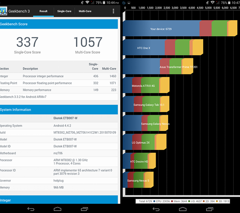 EKOTEK EKOTAB ENCORE 3G REVIEW, THE BUDGET TAB WITH PHONE FUNCTION!