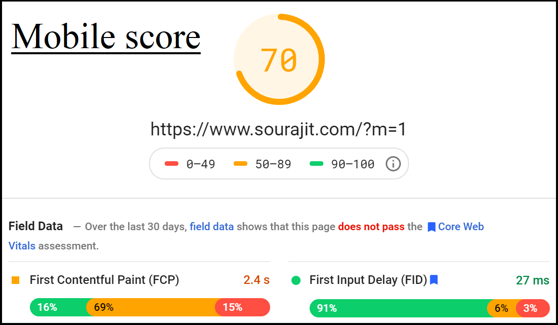 Page Speed On Smartphone