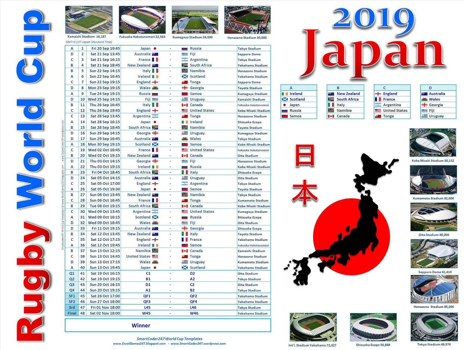 Option A. Rugby World Cup Japan 2019 ...