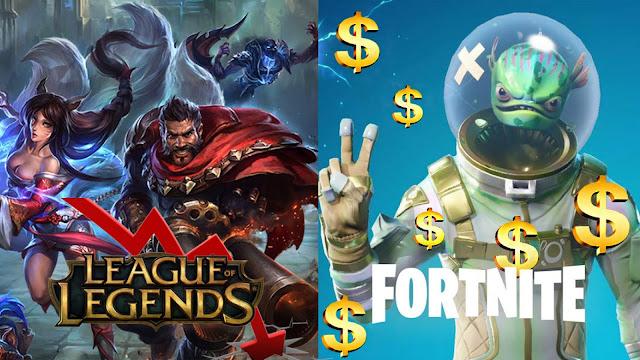 League of Legends destrona a Fortnite en récord de audiencia máxima en un esportv.