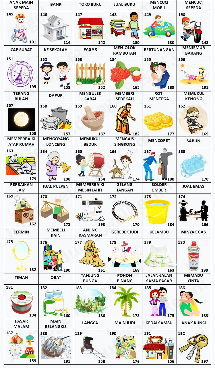Buku Mimpi 3D Bergambar 145-192