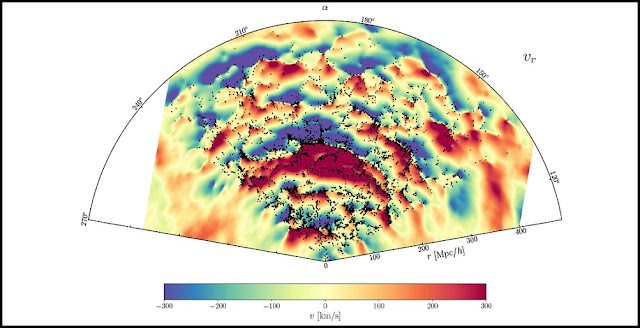 Slice through the celestial equator showing the radial component of the velocity field (in kilometres per second). Blue regions are falling towards us and red regions are flying away from us. Galaxies of the Sloan Digital Sky Survey main galaxy sample are overplotted. In the centre of the slice, the infalling dynamics of the Sloan Great Wall, one of the largest structure of the known Universe, can be observed