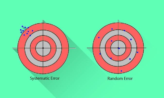 Comparison Between Systematic Error and Random Error