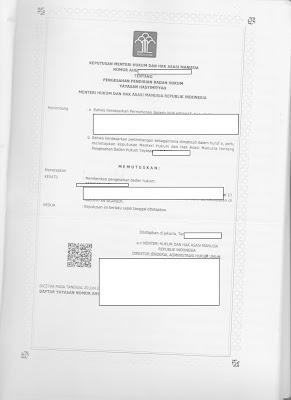 Gambar Scan SK Menteri Hukum dan Hak Asasi Manusia ( Menkumham )