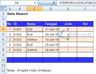 tabel absensi