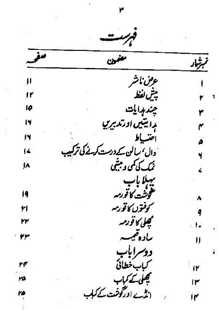 Urdu Cooking Book