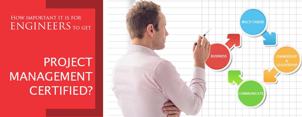 IIBM India -IIBM Institute of Business Management: IIBM Institute ...