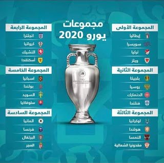 ترتيب-مجموعات-بطولة-كأس-الأمم-الأوروبية-يورو-2021