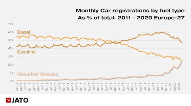 automotive-market-report-jato