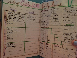 example of a daily spread in a bullet journal by bridget eileen
