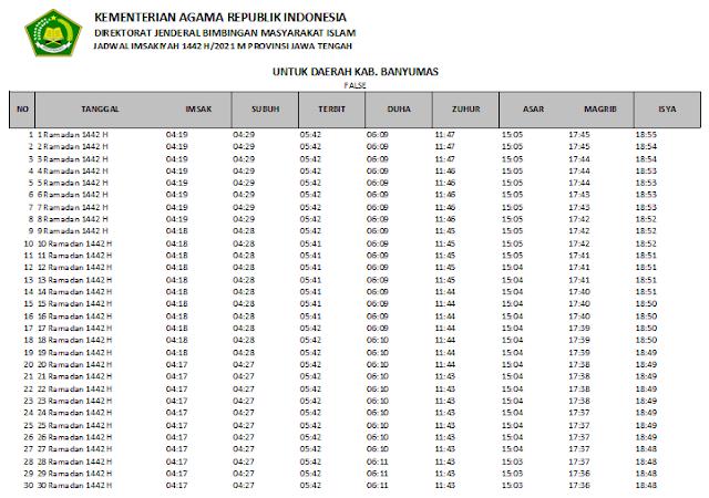 Jadwal Imsakiyah Ramadhan 1442 H Kabupaten Banyumas, Provinsi Jawa Tengah