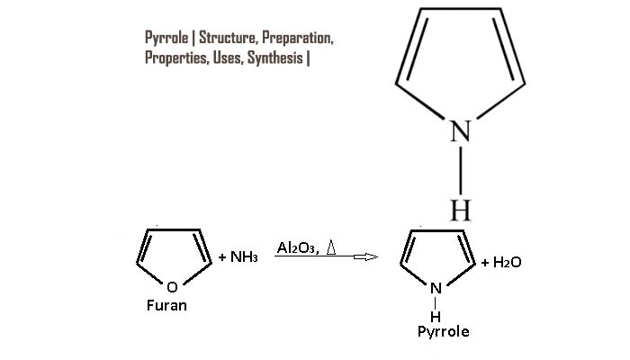 Pyrrole | Structure, Preparation, Properties, Uses, Synthesis |