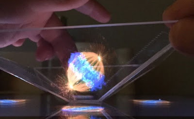 3D-like projection