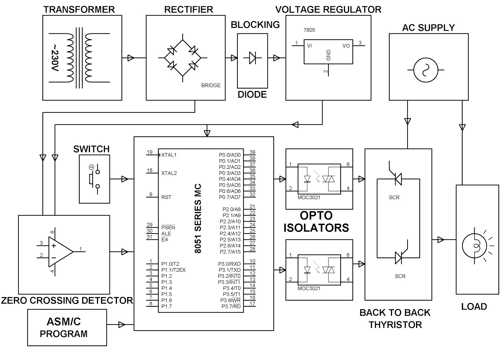 Ac Motor Speed Controller Circuit Diagram Two Step Dance Steps Control Kit Picture