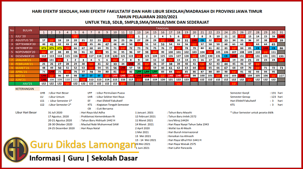 Download Kalpendik Jatim Tapel 2020/2021