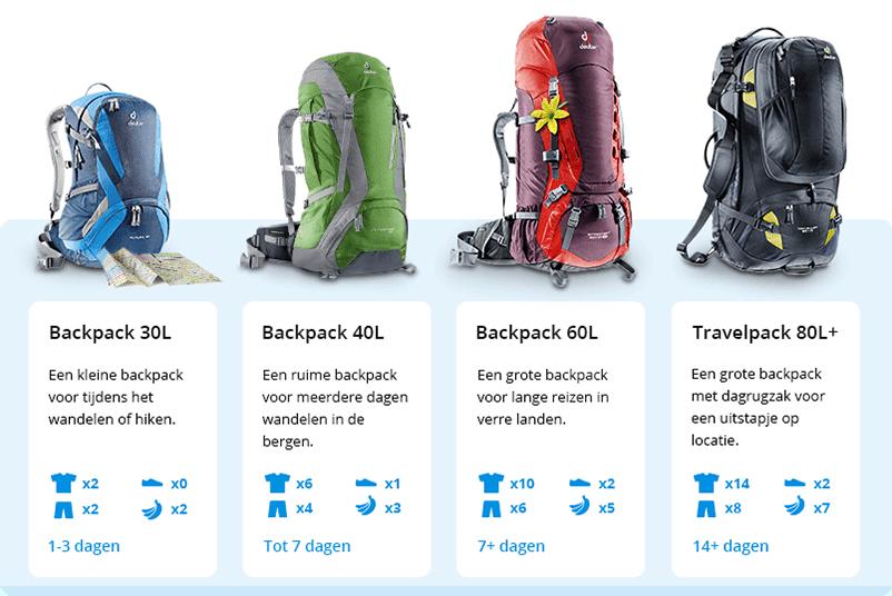 0b6a356c790 Backpacks inpakken: handige tips   Backpacken voor beginners; down under