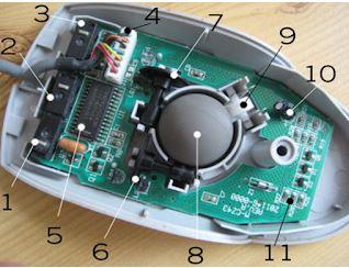 Pengertian mouse komputer dan fungsinya