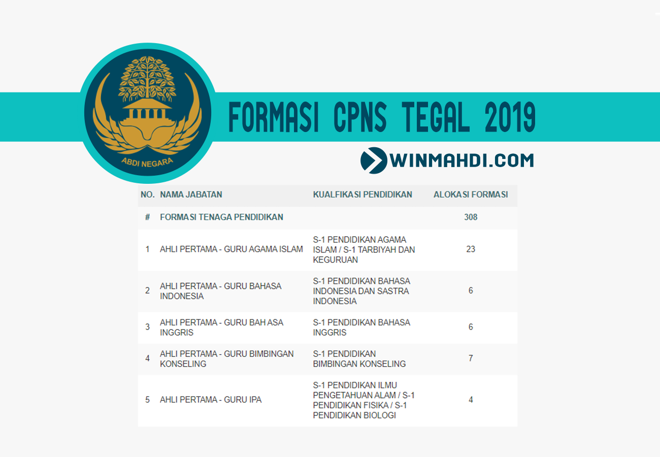 Daftar Formasi CPNS 2019 Tegal