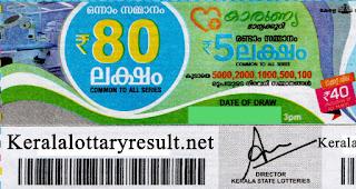 Karunya lotteryresult keralalottery.org