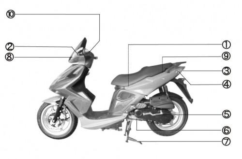 parts terminology diagrams of kymco super scooter see you parts terminology diagrams of kymco super 8 50