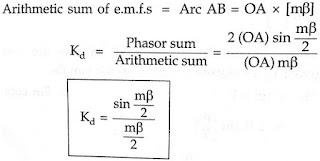 emf-equation-of-ac-or-synchronous-generator-alternator