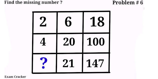 Find the missing number ?