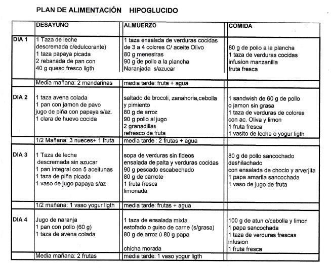 Dieta para bajar de peso adolescentes latinas