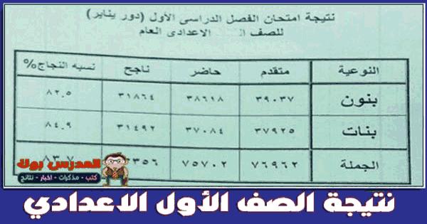 نتيجة الصف الأول الاعدادي 2019 الترم الأول جميع المحافظات بالاسم ورقم الجلوس