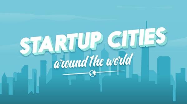 Las mejores ciudades para emprendedores alrededor del Mundo (infografía)