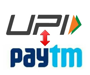 Upi digital payment services has increased significantly in the last few years
