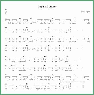 not angka lagu caping gunung lagu daerah jawa tengah