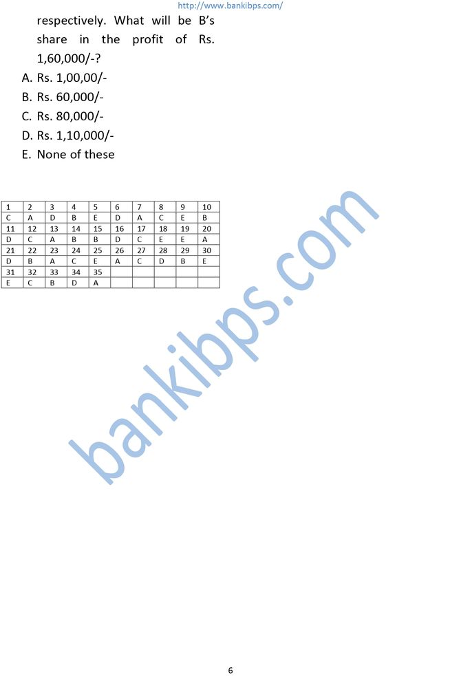 SBI Junior Associate Preliminary Exam Result
