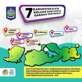 Tujuh Kabupaten di NTB Terbebas dari Status Daerah Tertinggal