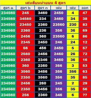 thai world lottery