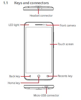 Keys and connectors