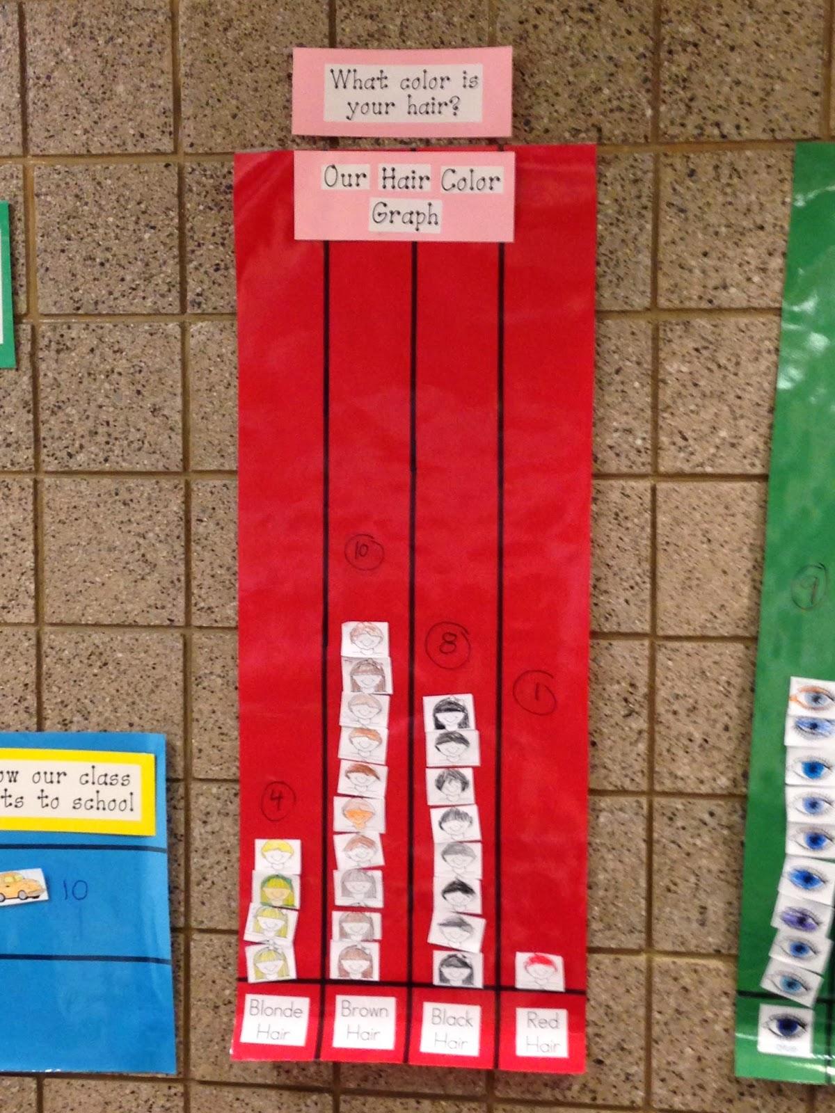 Miss Van Maren S Fantastic First Grade Graphing Graphing