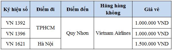 Vé máy bay đi Quy Nhơn hãng Vietnam Airlines