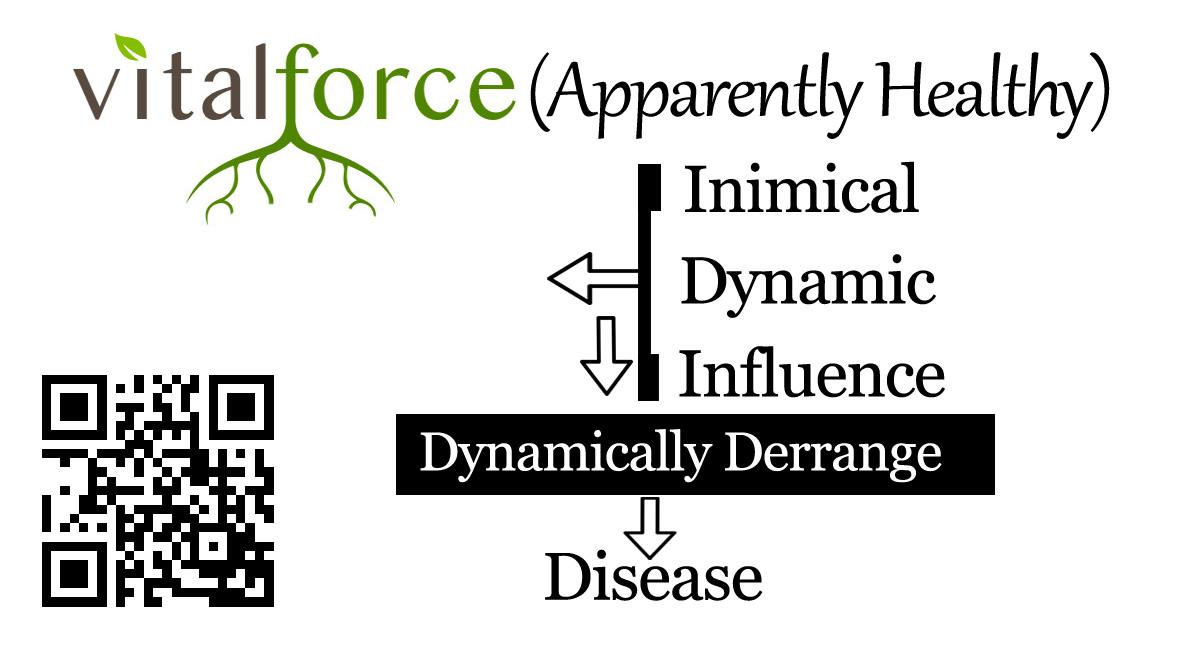 Role of Vital Force in Disease