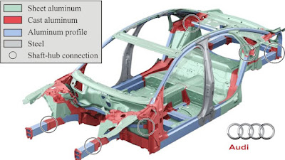 space frame chasis