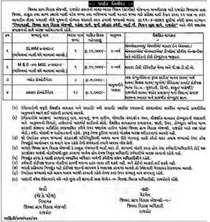 DRDA Rajkot Job 2021