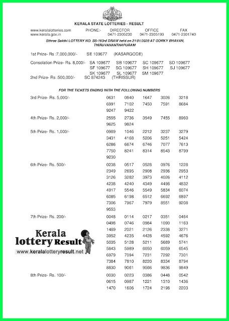 Kerala Lottery Result 21-01-2020 Sthree Sakthi SS-193 (keralalotteryresults.net)