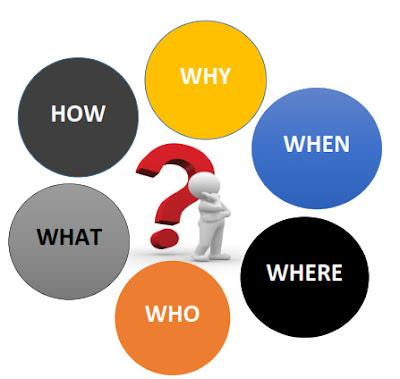 Mô hình 5W1H cho nhà lãnh đạo thành công