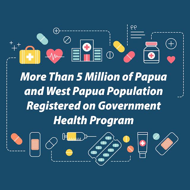 5-juta-lebih-banyak-penduduk-papua-dan-papua-barat-kesehatan-terdaftar-bpjs