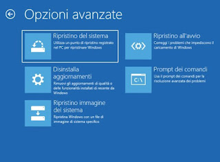 Riprisitno automatico di Windows