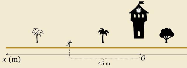 Hình ảnh minh họa cho câu 2 tracnghiem online